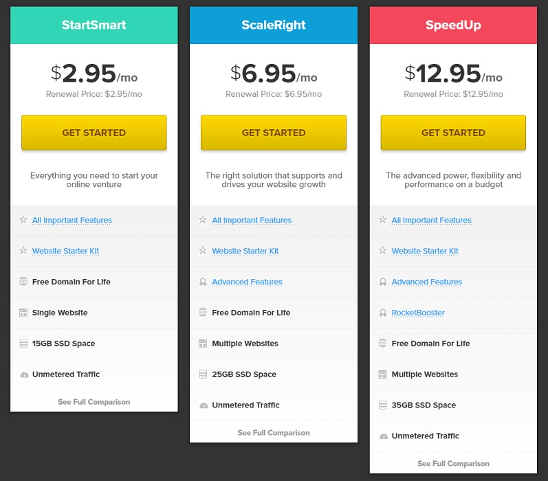 FastComet Shared Hosting Pricing Table