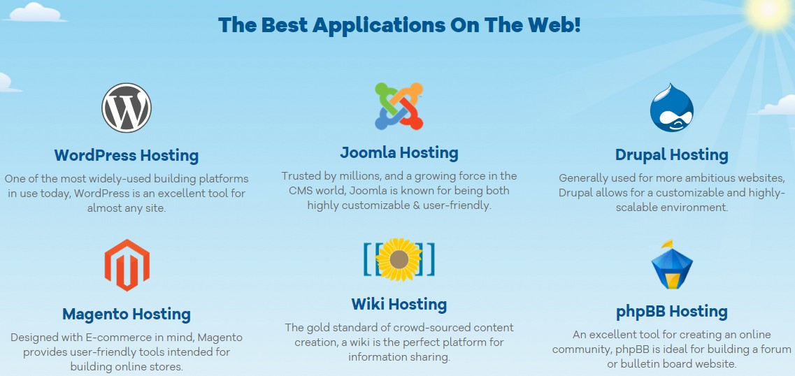 Great for most web applicatons and CMS
