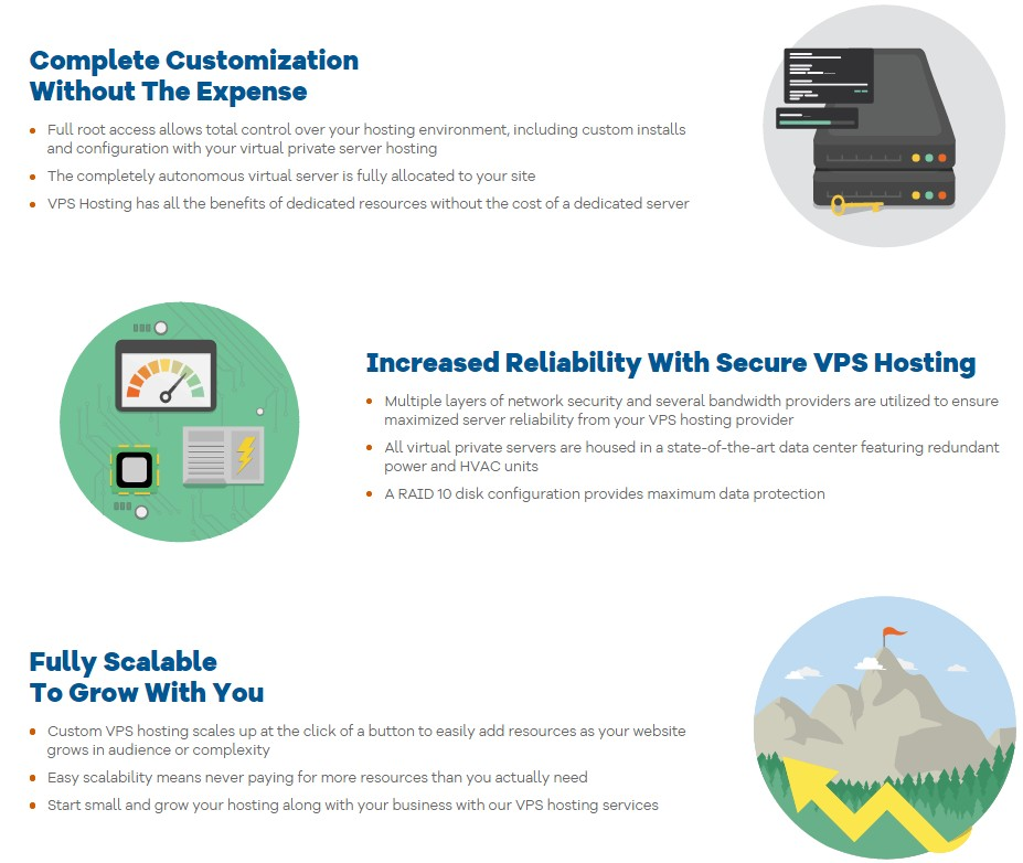 Notable Services of VPS hosting of HostGator