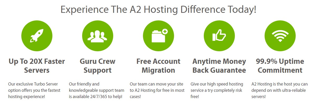 Services of A2 Hosting Shared Hosting Package